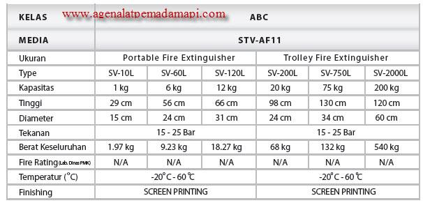 STARVVO STV AF11 Review Alat Pemadam Api : Starvvo